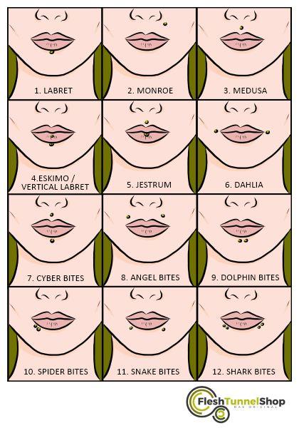 Piercing Namen Lippe